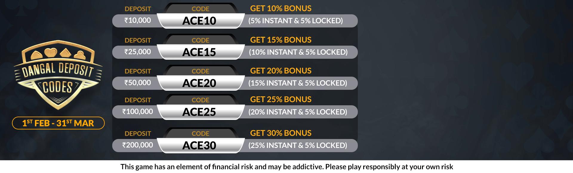 Online Poker Play Poker Online Games In India At Pokerdangal